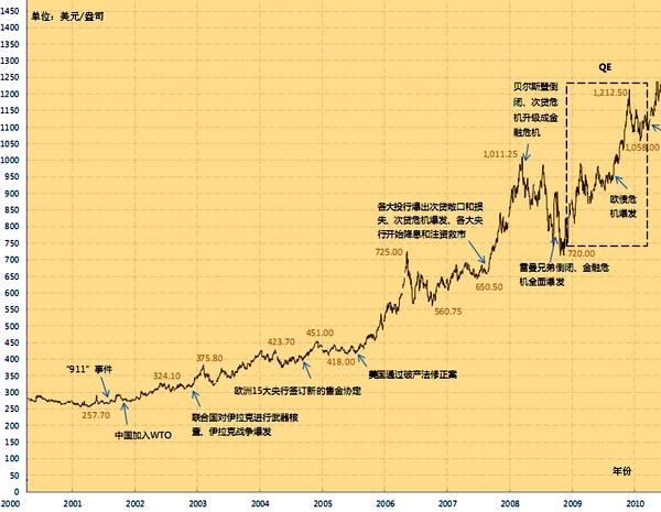 香港黄金-未成年人可以开通银行卡吗?