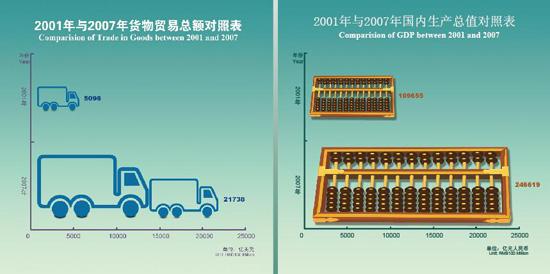 带动了国内产业结构优化升级